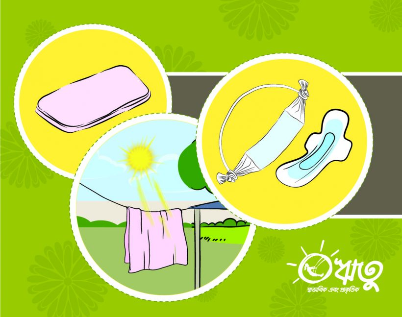 The use of sanitary pads and cloths.